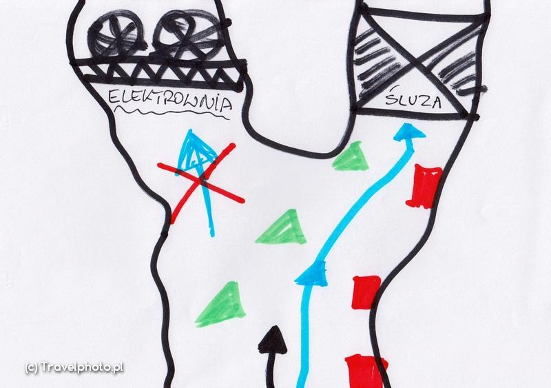 Oznaczenie pływającymi znakami stron szlaku