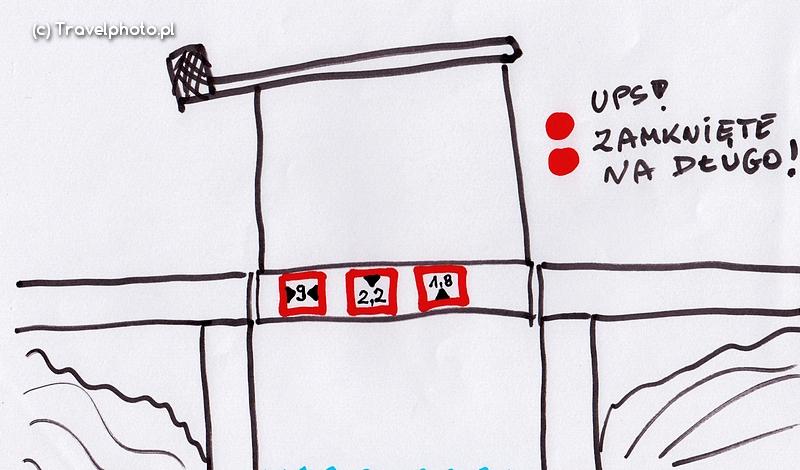 Ograniczenia szerokości, wysokości i głębokości pod mostem zwodzonym